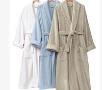 How to Choose the Right Bathrobe?